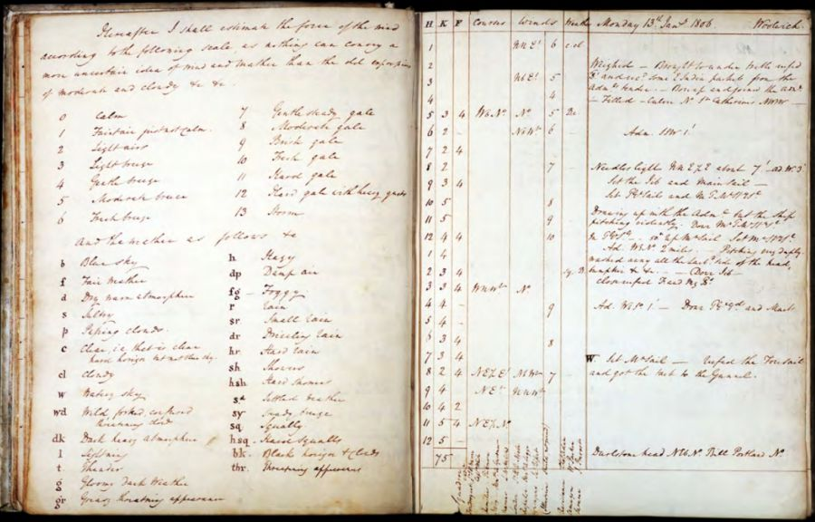 дневник с яхты адмирала Бофорта