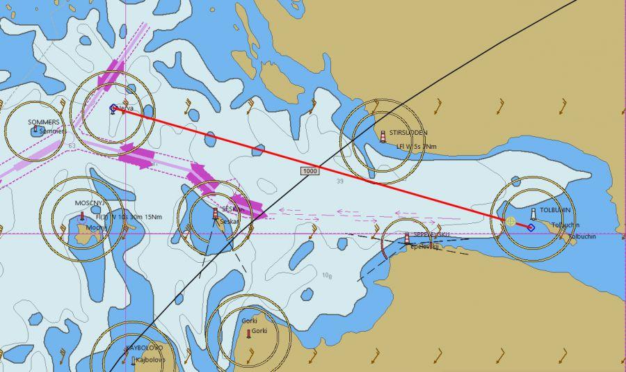 Яхтинг сайт о парусной гонке «Кубок 100 миль»