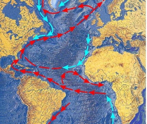 морское течение атлантического океана